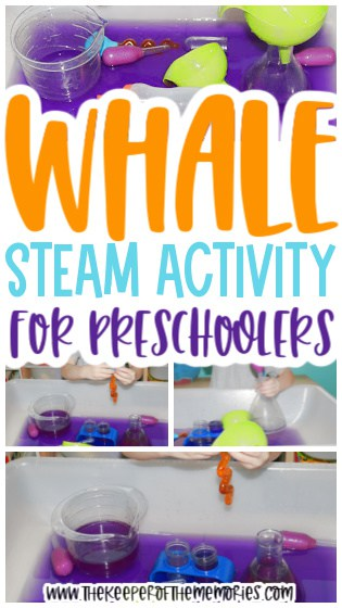 collage of whale STEAM images with text: Whale STEAM Activity for Preschoolers
