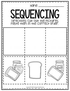 Free Printable Sequencing Preschool Worksheets Peanut Butter & Jelly Sandwich