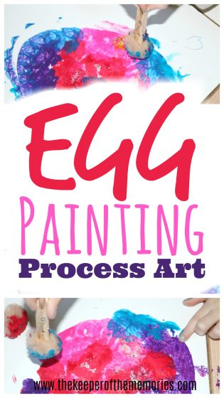 collage of process art images with text: Egg Painting Process Art