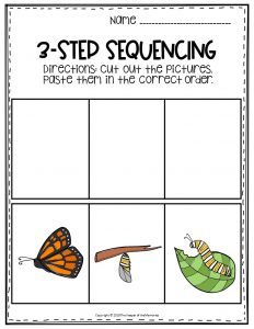 Butterfly Sequence Story Printable