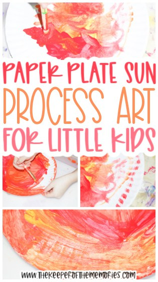collage of Sun Colors Painting for Kids images with text: Paper Plate Sun Process Art for Little Kids