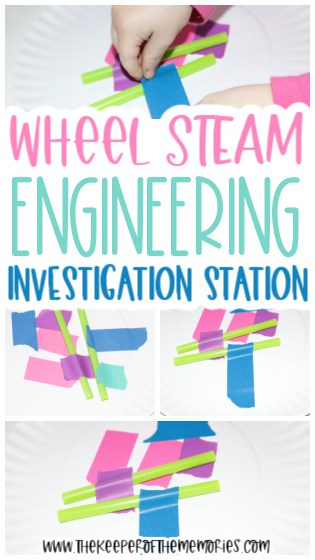 collage of wheel STEAM images with text: Wheel STEAM Engineering Investigation Station