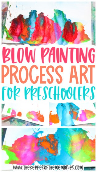 collage of blow painting for kids images with text: Blow Painting Process Art for Preschoolers