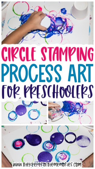 collage of circle painting for kids images with text: Circle Stamping Process Art for Preschoolers